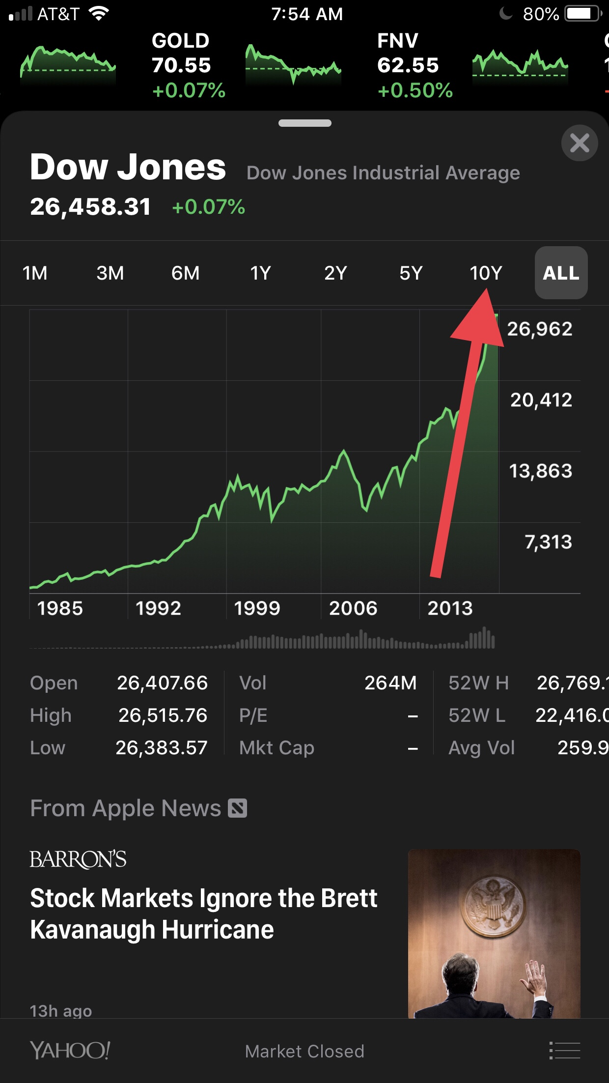 New iPhone iOS 12 stocks app reveal 10 year and ALL range